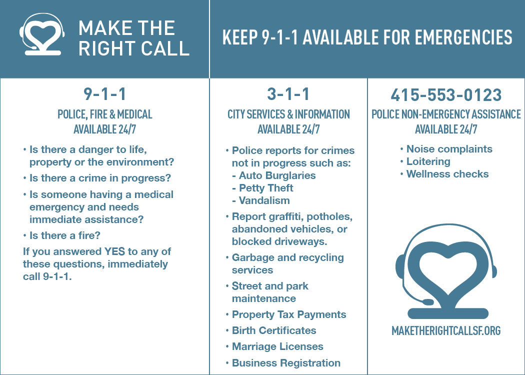 Make the right call. Keep 9-1-1 available for emergencies.  9-1-1 Police, Fire & Medical Available 24/7  Is there a danger to life, property or the environment? Is there a crime in progress? Is someone having a medical emergency and needs immediate assist